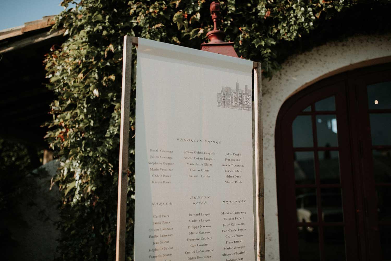 prestations-wedding-planner-designer-à-la-carte-recherche-prestataires-mariage-normandie-La-Fabrique-des-Instants